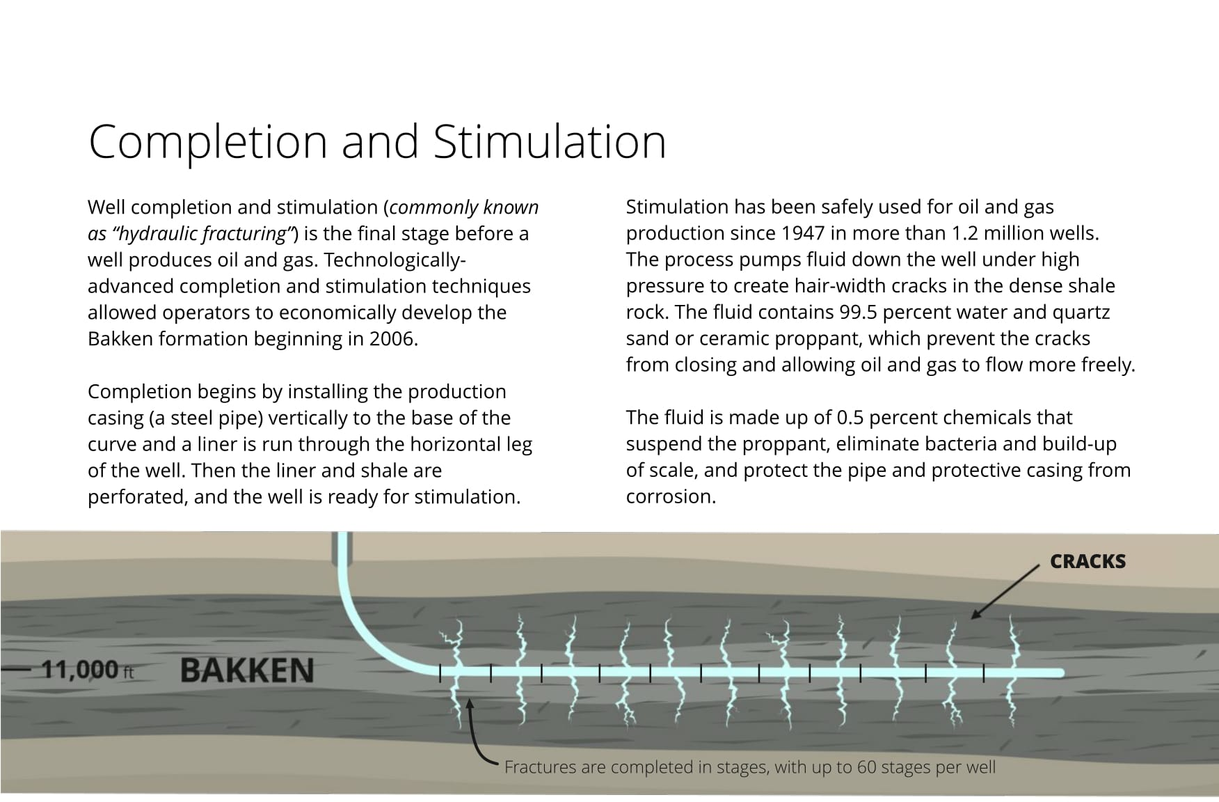 Learn About The Bakken Backers Process Flow Diagram Oil And Gas Production Completion Stimulation